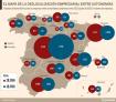 empresas cataluña madrid