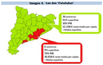 Cataluña PIB